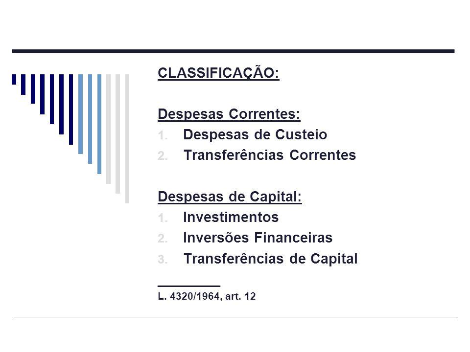 Transferências Correntes Despesas de Capital: Investimentos