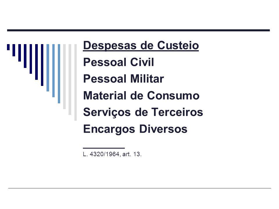 Despesas de Custeio Pessoal Civil Pessoal Militar Material de Consumo