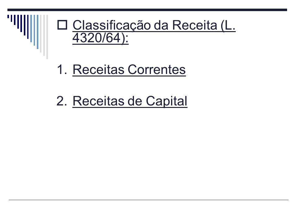 Classificação da Receita (L. 4320/64):