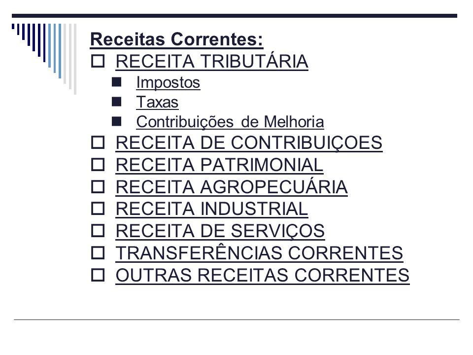 RECEITA DE CONTRIBUIÇOES RECEITA PATRIMONIAL RECEITA AGROPECUÁRIA