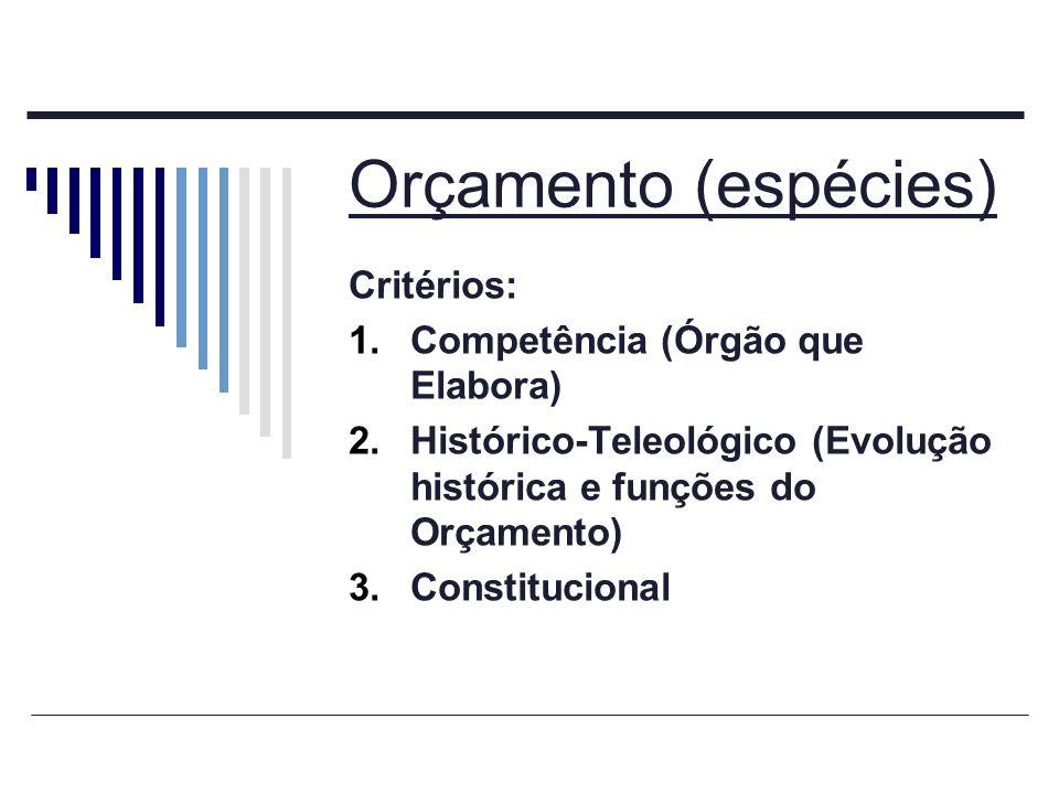 Orçamento (espécies) Critérios: Competência (Órgão que Elabora)