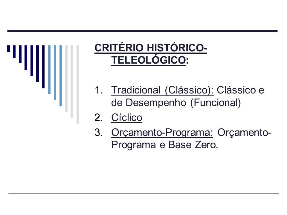 CRITÉRIO HISTÓRICO-TELEOLÓGICO: