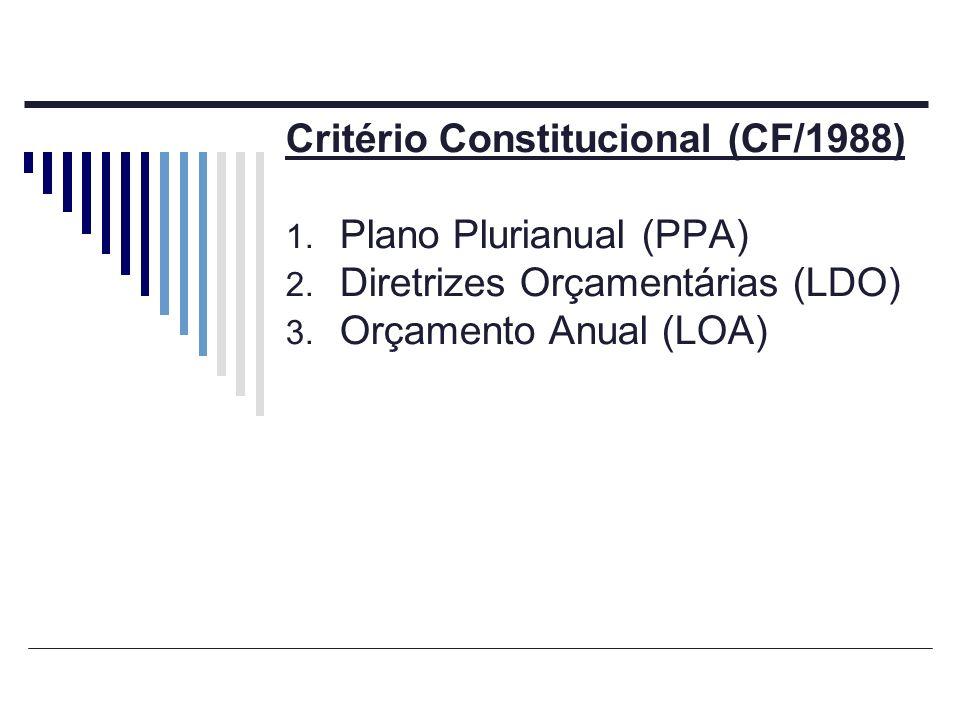Critério Constitucional (CF/1988)