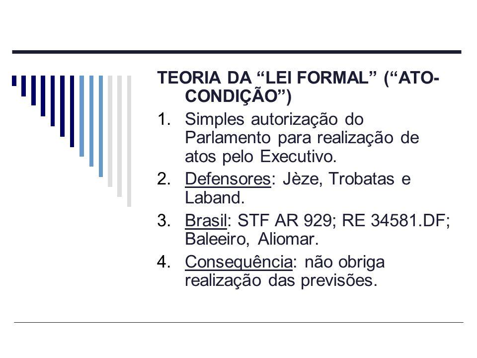 TEORIA DA LEI FORMAL ( ATO-CONDIÇÃO )