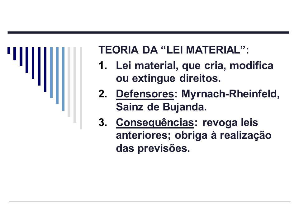 TEORIA DA LEI MATERIAL :