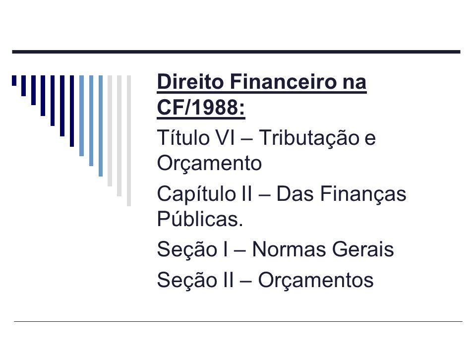 Direito Financeiro na CF/1988: