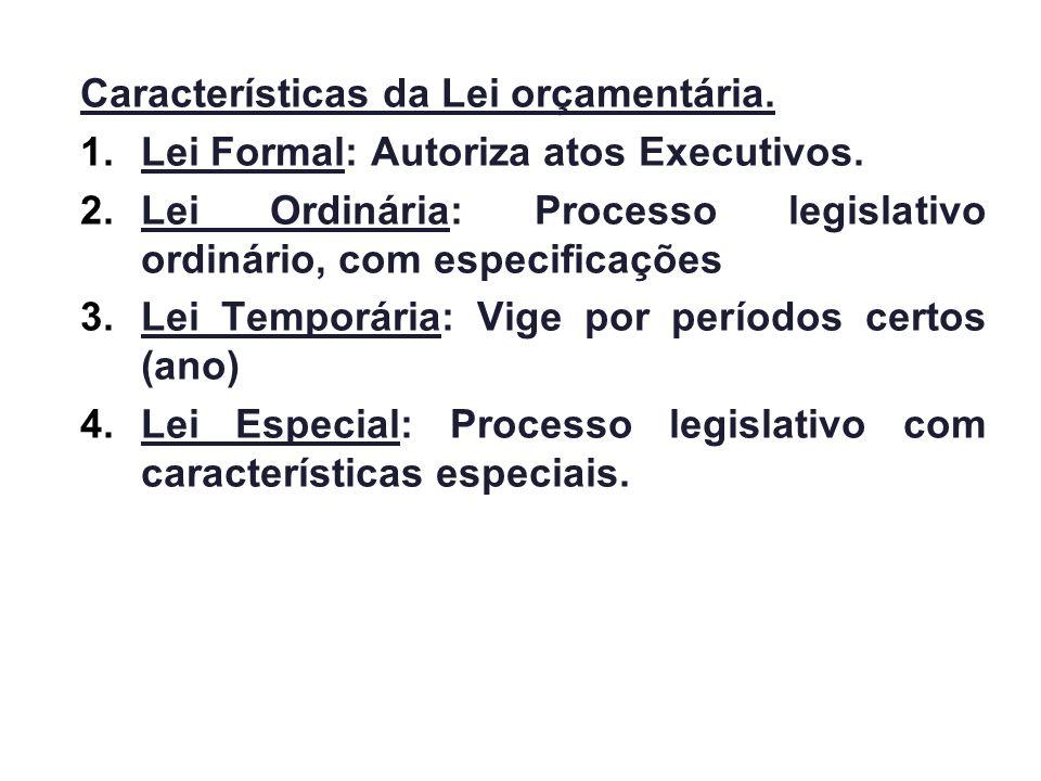 Características da Lei orçamentária.