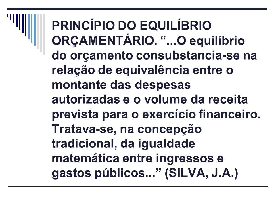 PRINCÍPIO DO EQUILÍBRIO ORÇAMENTÁRIO.