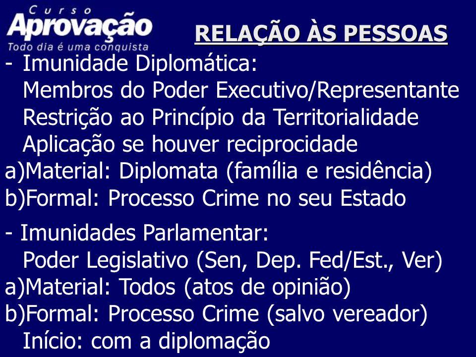 RELAÇÃO ÀS PESSOAS Imunidade Diplomática: Membros do Poder Executivo/Representante. Restrição ao Princípio da Territorialidade.