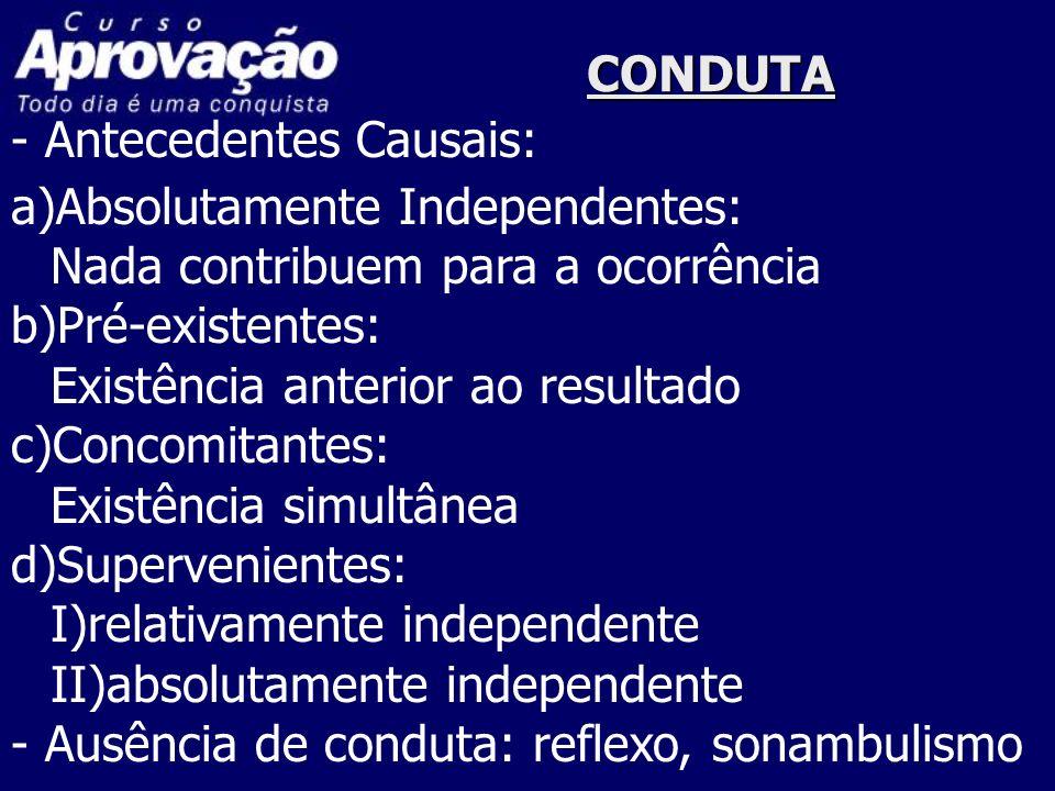 CONDUTA - Antecedentes Causais: a)Absolutamente Independentes: Nada contribuem para a ocorrência.