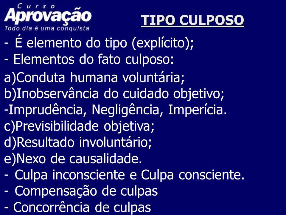TIPO CULPOSO É elemento do tipo (explícito); - Elementos do fato culposo: Conduta humana voluntária;