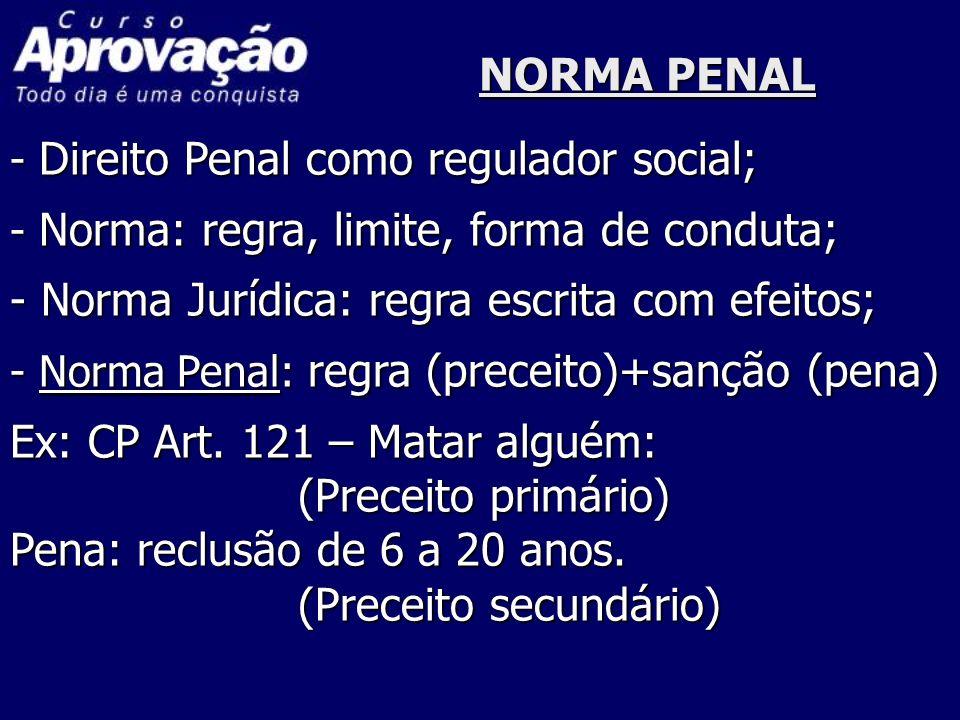 - Norma Jurídica: regra escrita com efeitos;