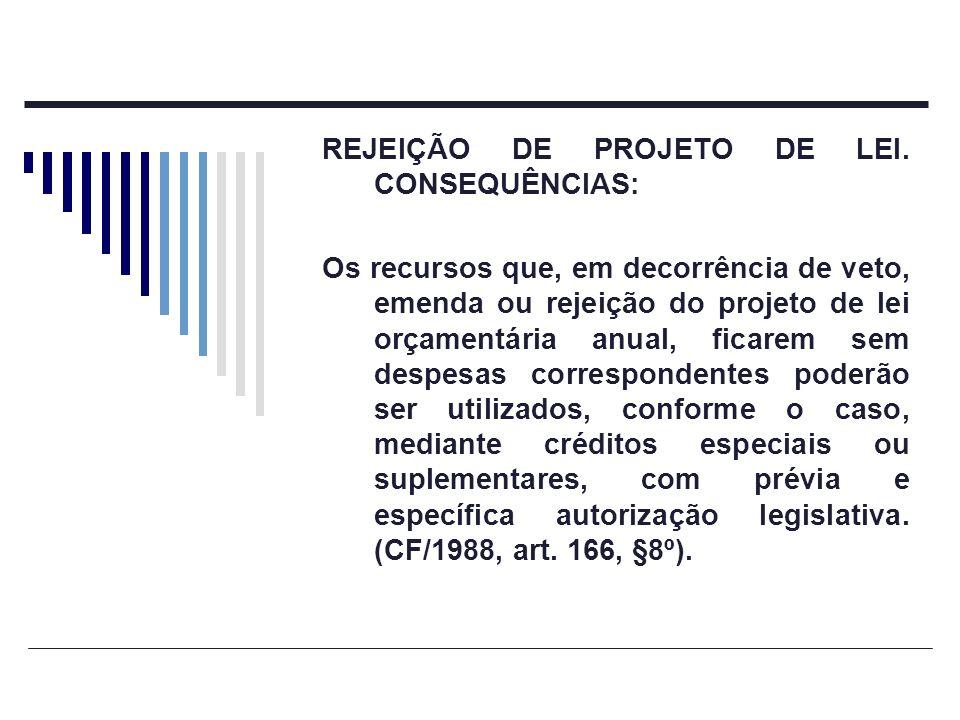 REJEIÇÃO DE PROJETO DE LEI. CONSEQUÊNCIAS: