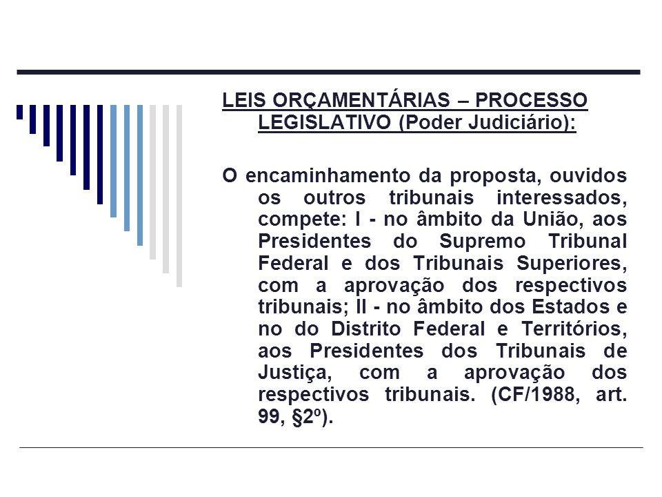 LEIS ORÇAMENTÁRIAS – PROCESSO LEGISLATIVO (Poder Judiciário):