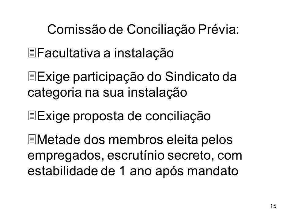 Comissão de Conciliação Prévia: