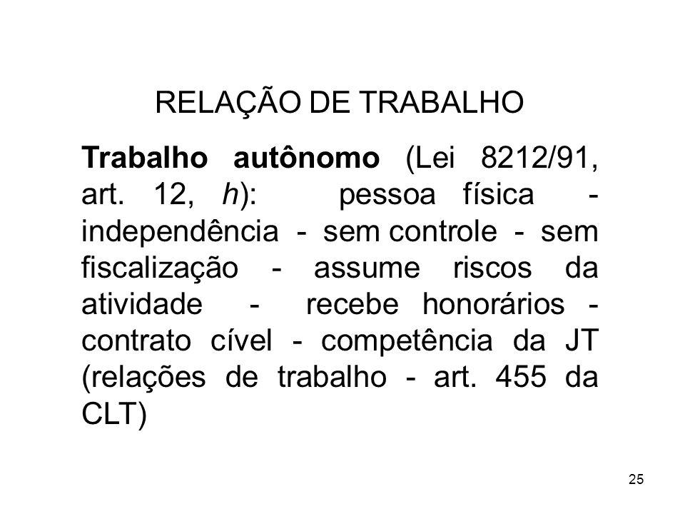 RELAÇÃO DE TRABALHO