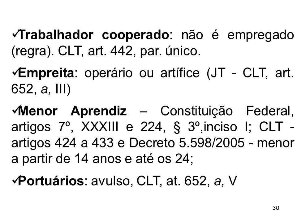 Trabalhador cooperado: não é empregado (regra). CLT, art. 442, par