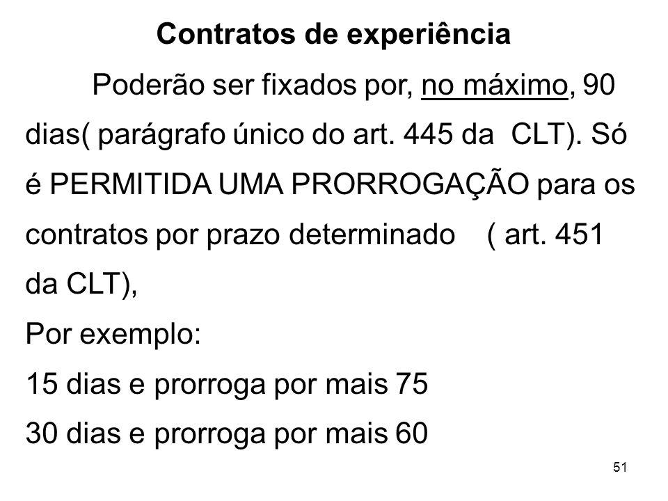 Contratos de experiência