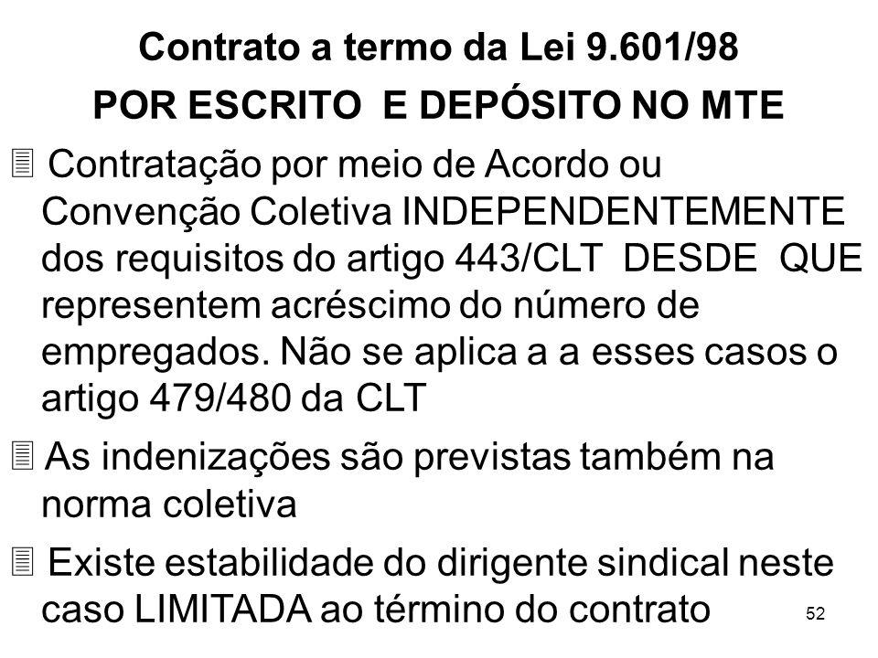 Contrato a termo da Lei 9.601/98 POR ESCRITO E DEPÓSITO NO MTE