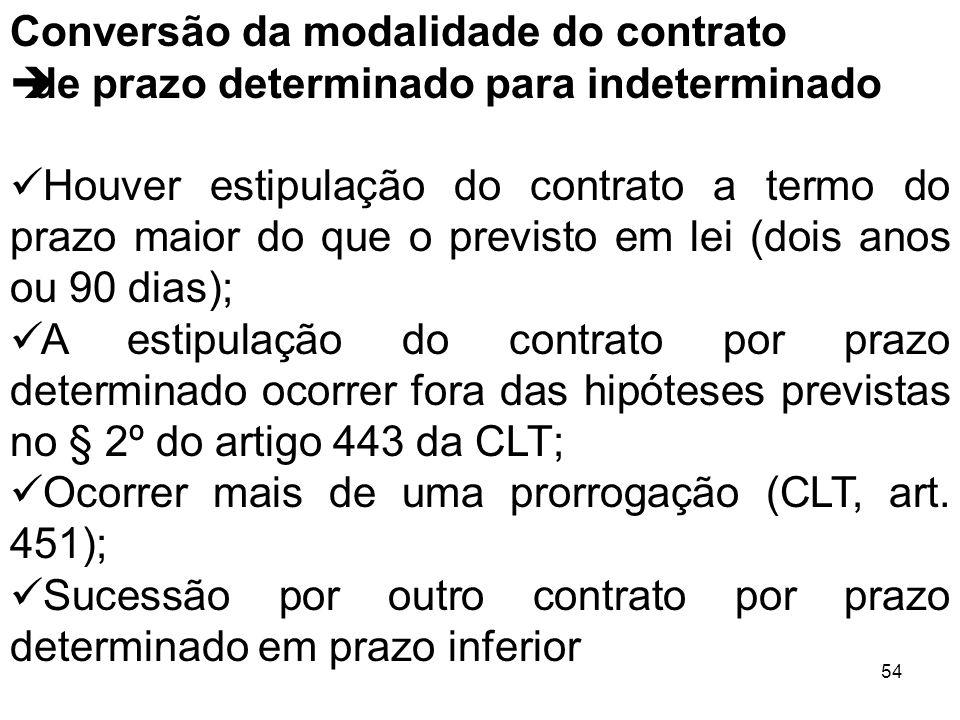 Conversão da modalidade do contrato