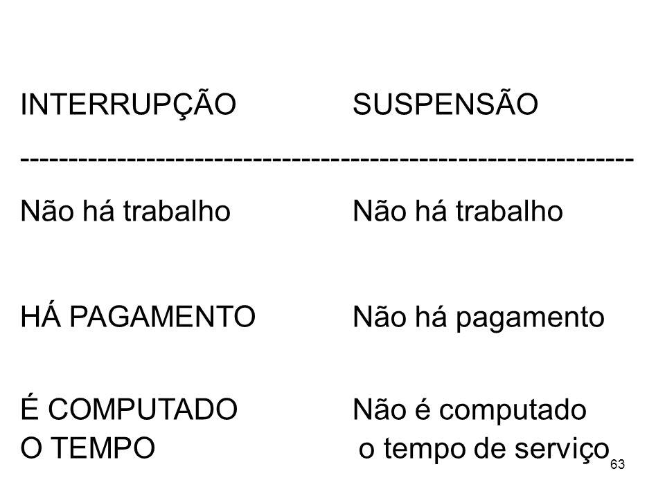 INTERRUPÇÃO SUSPENSÃO