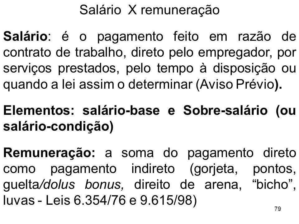 Salário X remuneração