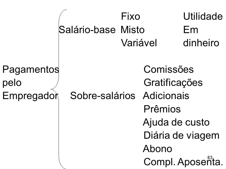 Fixo Utilidade Salário-base Misto Em. Variável dinheiro. Pagamentos Comissões. pelo Gratificações.