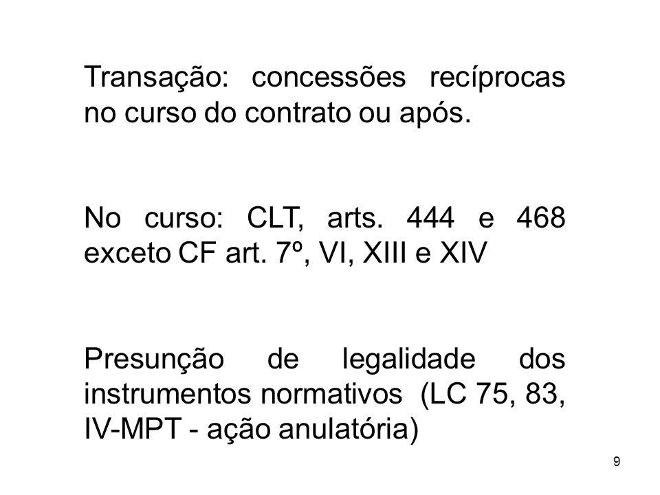 Transação: concessões recíprocas no curso do contrato ou após.
