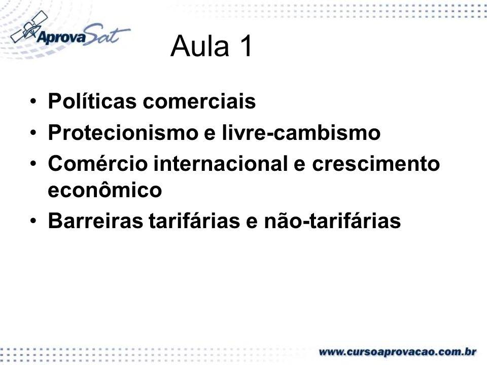 Aula 1 Políticas comerciais Protecionismo e livre-cambismo