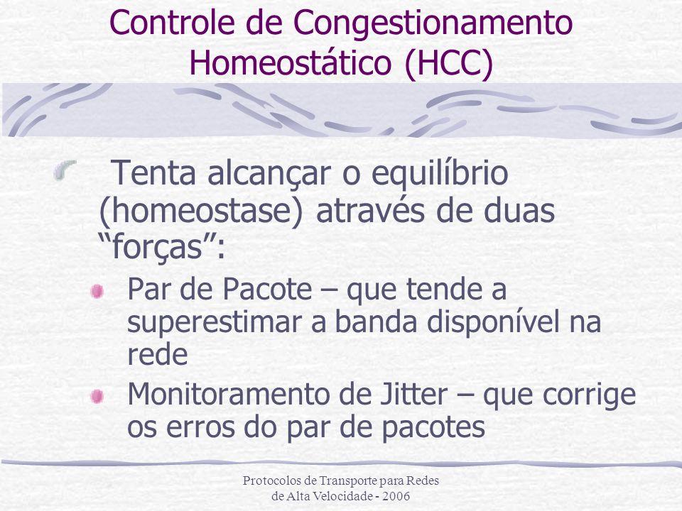 Controle de Congestionamento Homeostático (HCC)