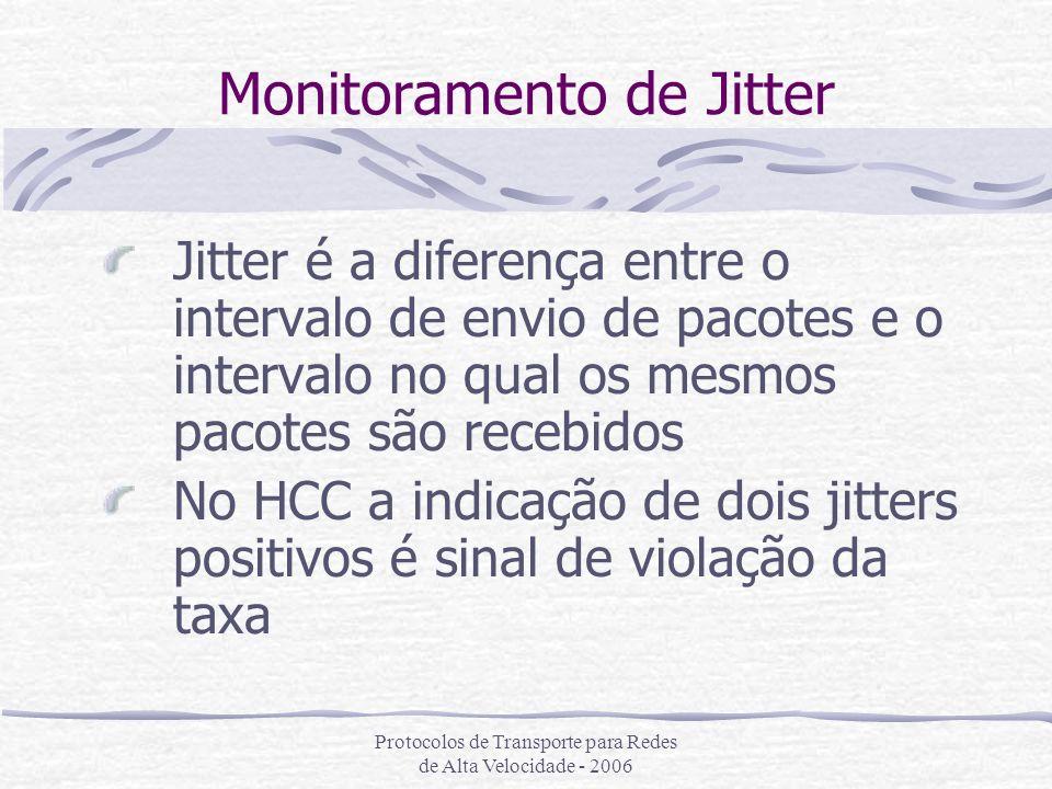 Monitoramento de Jitter