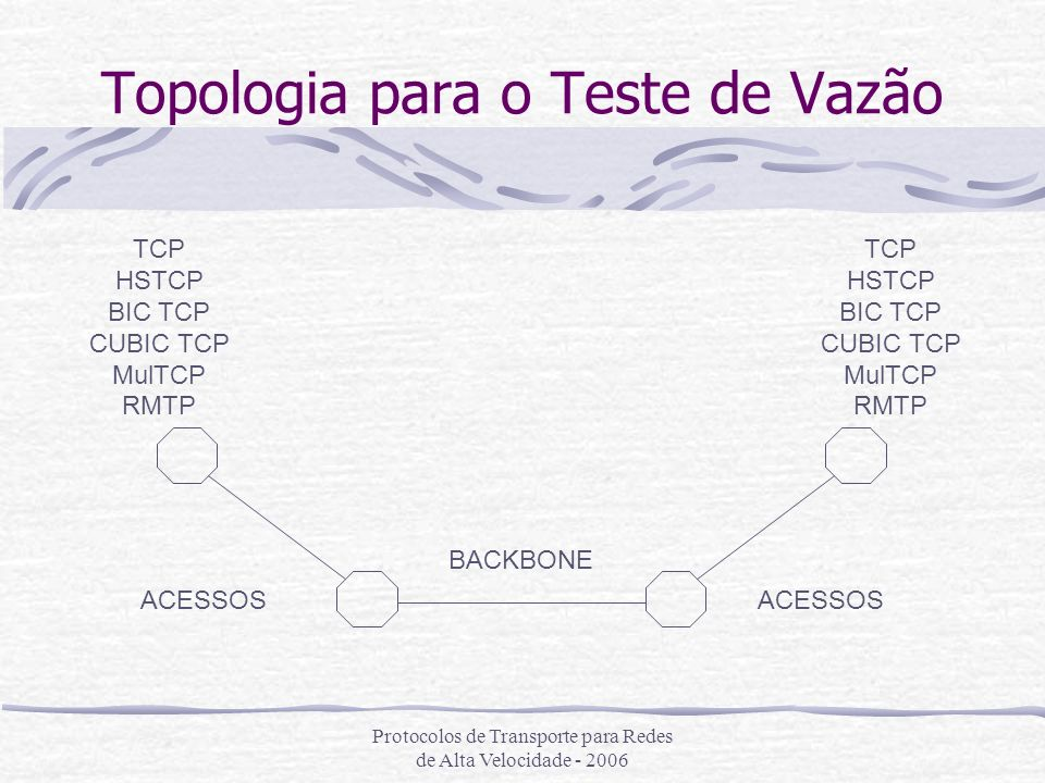 Topologia para o Teste de Vazão