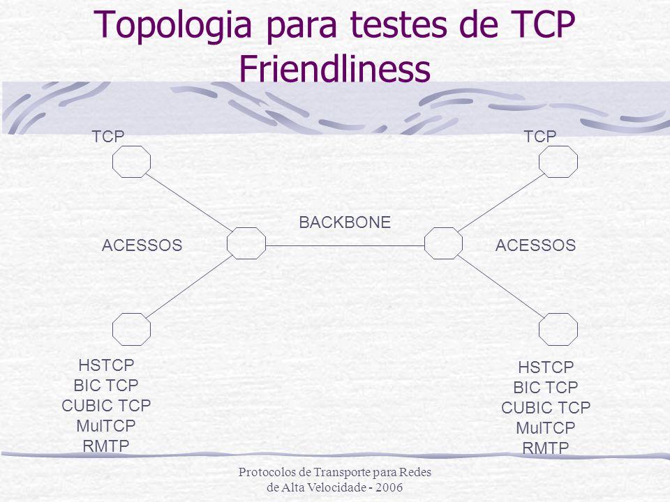 Topologia para testes de TCP Friendliness