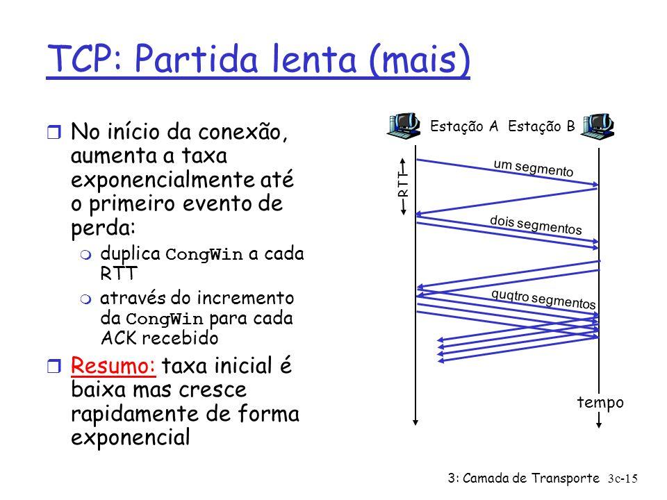 TCP: Partida lenta (mais)