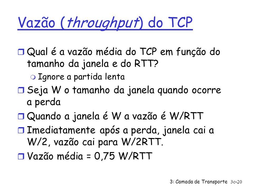 Vazão (throughput) do TCP
