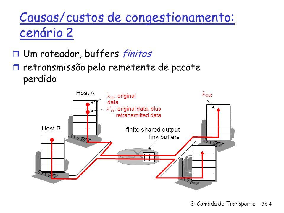 Causas/custos de congestionamento: cenário 2