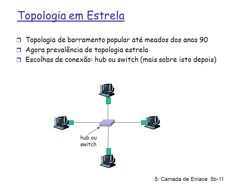 Topologia em Estrela Topologia de barramento popular até meados dos anos 90. Agora prevalência de topologia estrela.