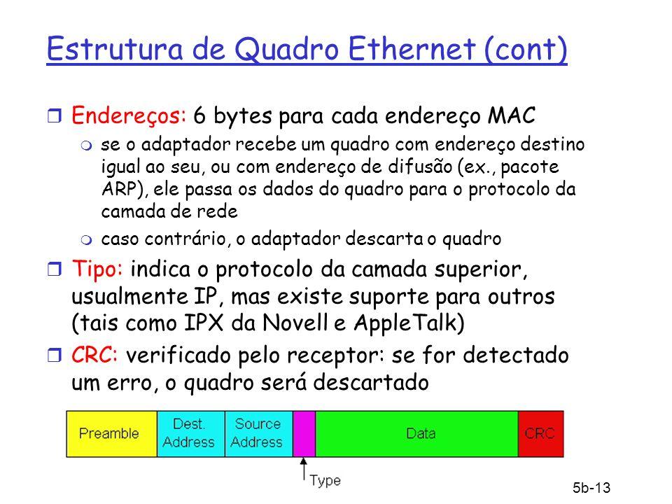 Estrutura de Quadro Ethernet (cont)