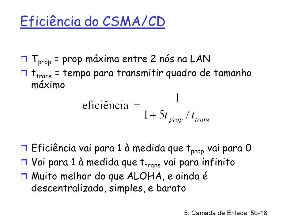 Eficiência do CSMA/CD Tprop = prop máxima entre 2 nós na LAN
