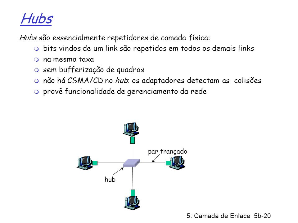 Hubs Hubs são essencialmente repetidores de camada física: