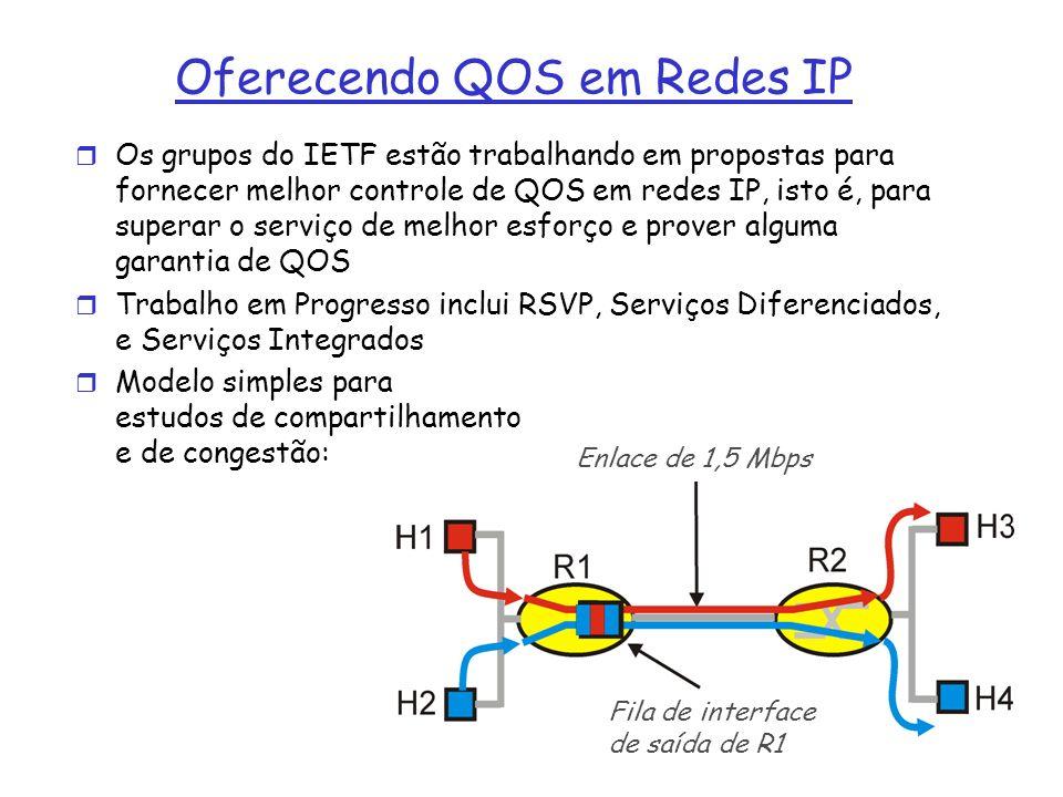 Oferecendo QOS em Redes IP