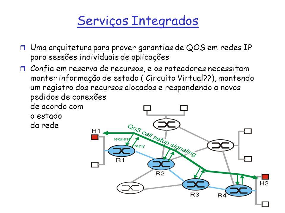 Serviços Integrados Uma arquitetura para prover garantias de QOS em redes IP para sessões individuais de aplicações.