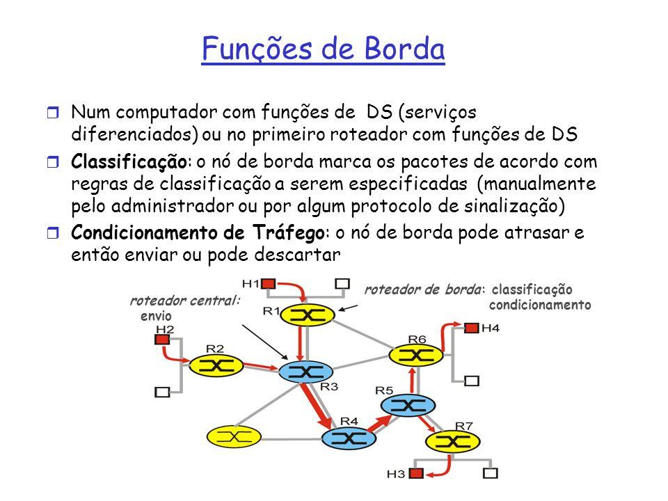 Funções de Borda Num computador com funções de DS (serviços diferenciados) ou no primeiro roteador com funções de DS.