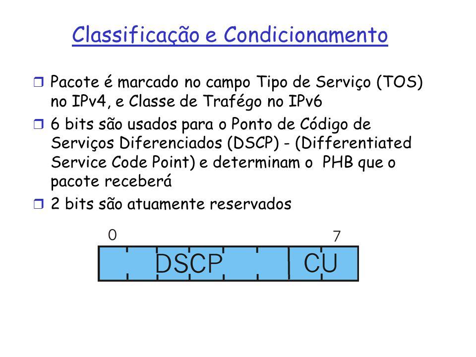 Classificação e Condicionamento