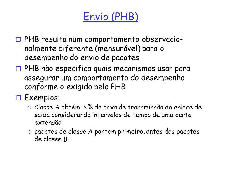 Envio (PHB) PHB resulta num comportamento observacio-nalmente diferente (mensurável) para o desempenho do envio de pacotes.