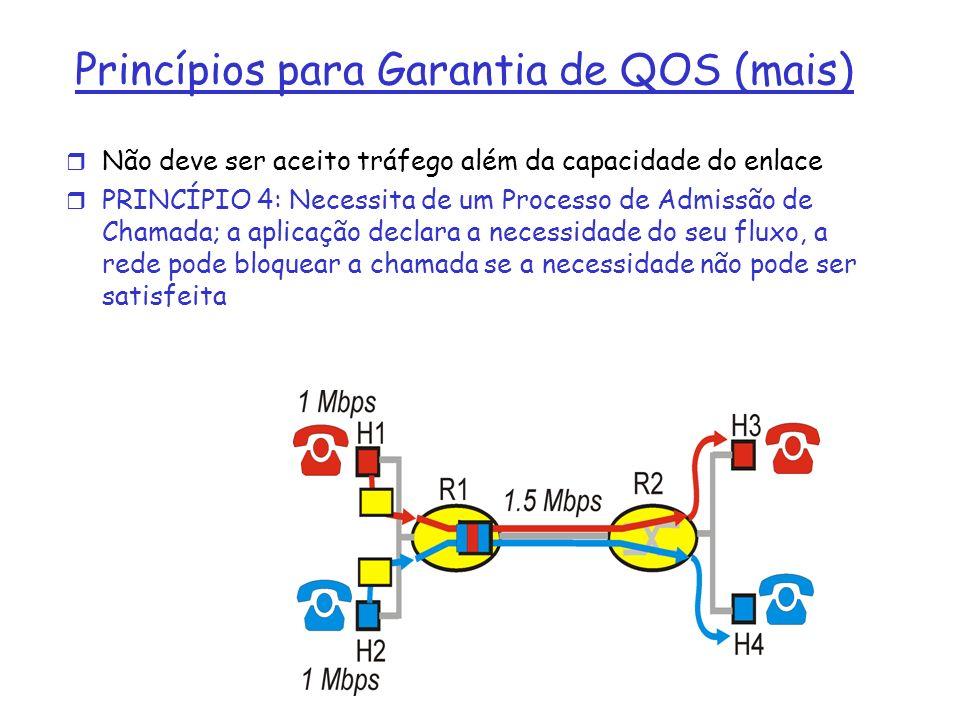 Princípios para Garantia de QOS (mais)