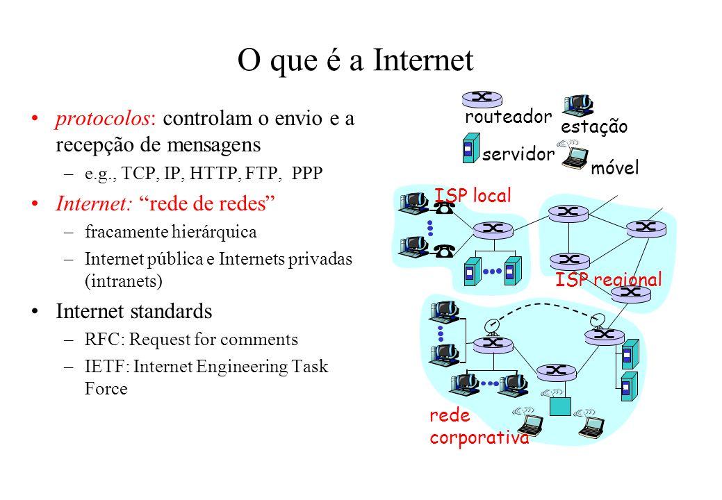 O que é a Internet protocolos: controlam o envio e a recepção de mensagens. e.g., TCP, IP, HTTP, FTP, PPP.