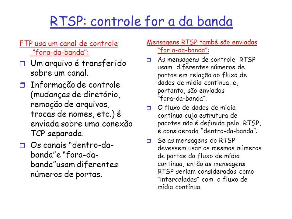 RTSP: controle for a da banda