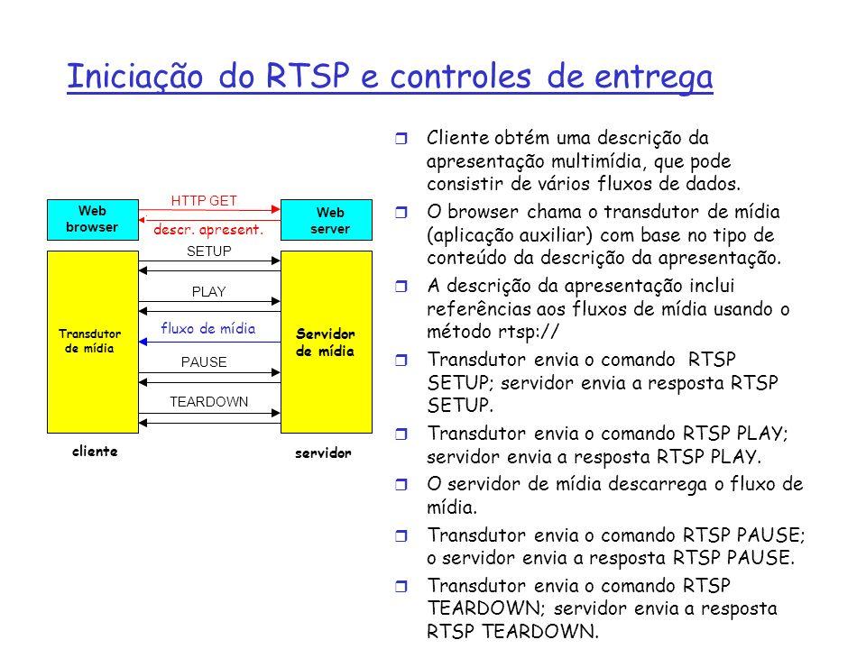 Iniciação do RTSP e controles de entrega