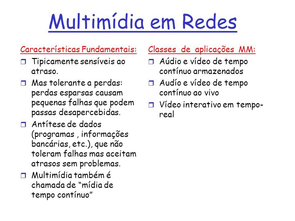 Multimídia em Redes Características Fundamentais: